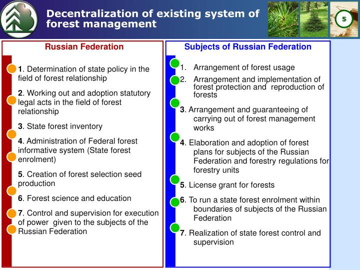 Decentralization of existing system of forest management