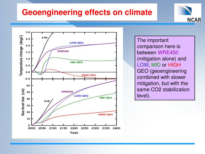 Geoengineering effects on climate