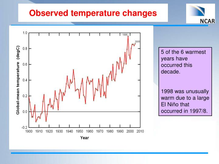 Observed temperature changes