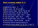 dari contoh tabel 4 1