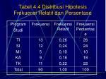 tabel 4 4 distribusi hipotesis frekuensi relatif dan persentase