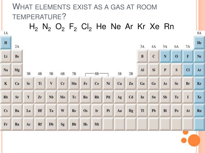 What Elements Exist As A Gas At Room Temperature