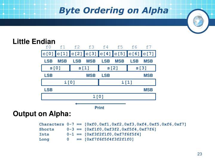 Byte Ordering on Alpha