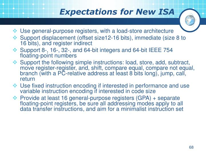 Expectations for New ISA