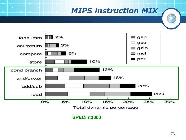 MIPS instruction MIX