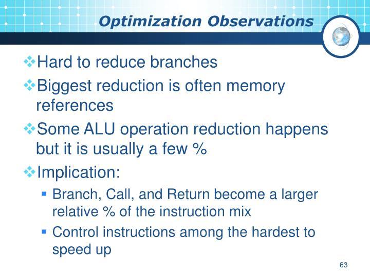 Optimization Observations