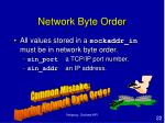 network byte order