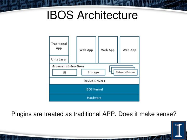 IBOS Architecture