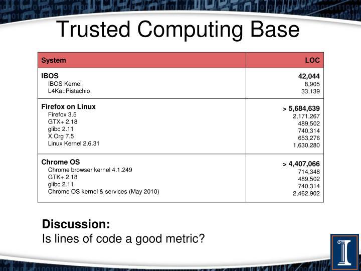 Trusted Computing Base