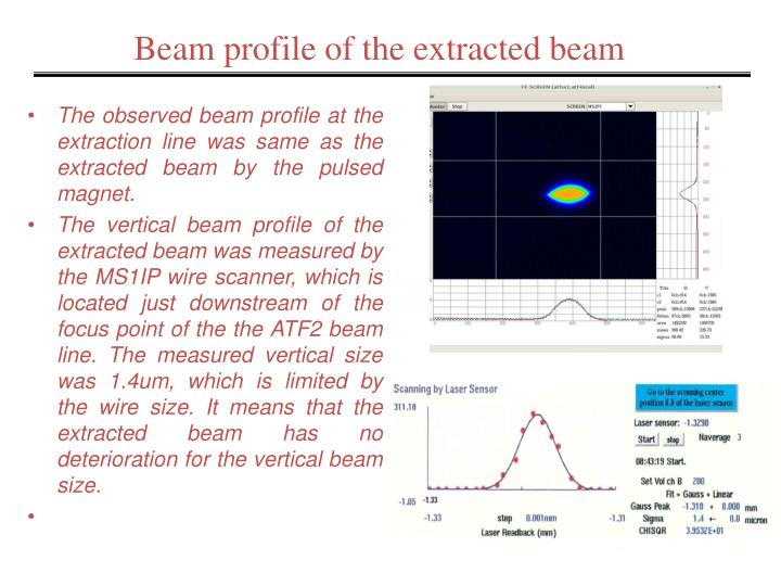 Beam profile of the extracted beam