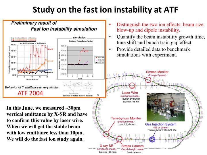 Study on the fast ion instability at ATF