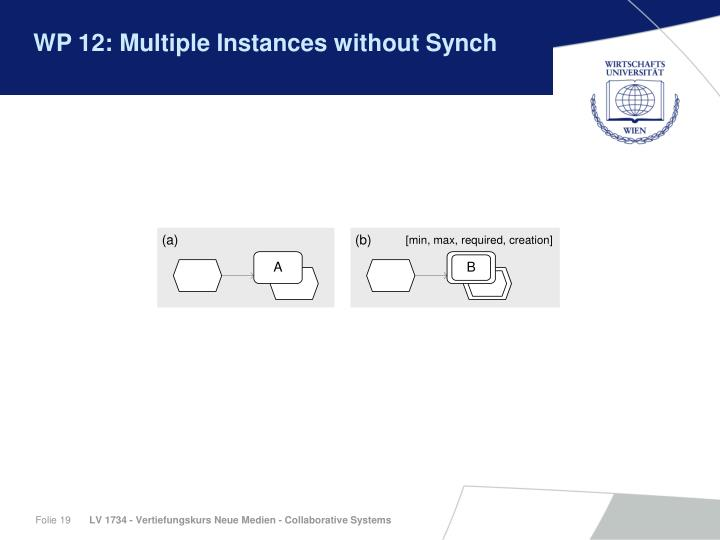 WP 12: Multiple Instances without Synch