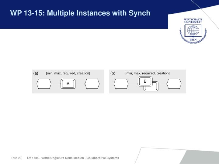 WP 13-15: Multiple Instances with Synch