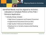 aligning needs to activities