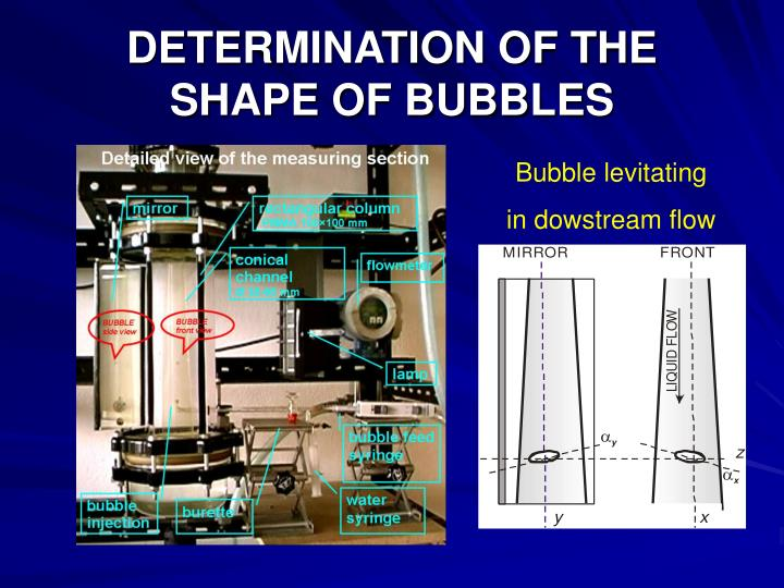 DETERMINATION OF THE SHAPE OF BUBBLES