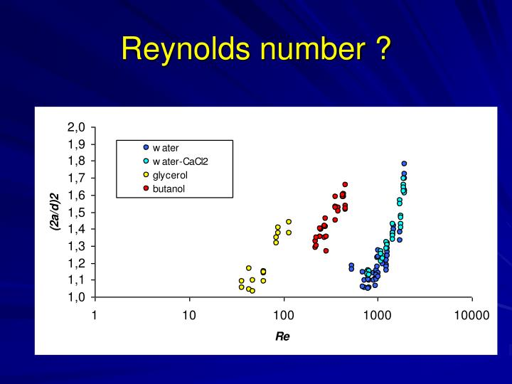 Reynolds number ?