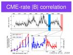 cme rate b correlation