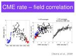 cme rate field correlation