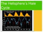 the helisphere s hale cycle