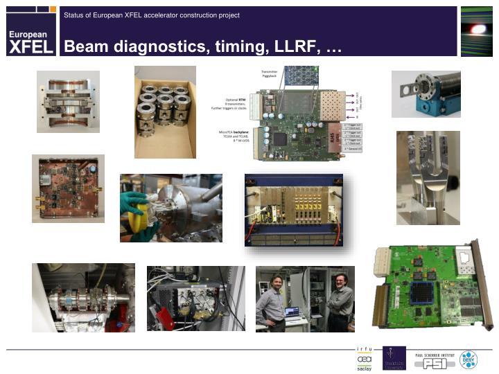 Beam diagnostics, timing, LLRF, …