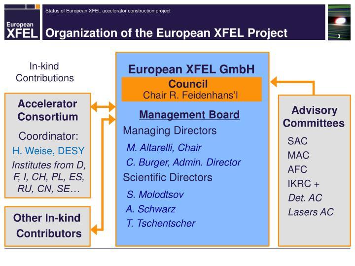 Organization of the european xfel project