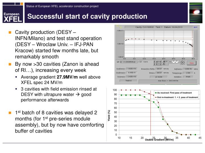 Successful start of cavity production