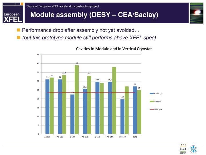 Module assembly (DESY – CEA/