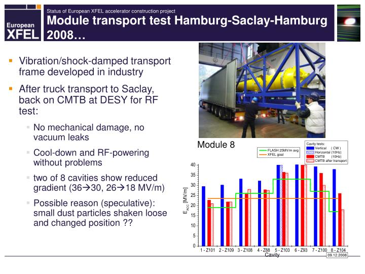 Module transport test Hamburg-