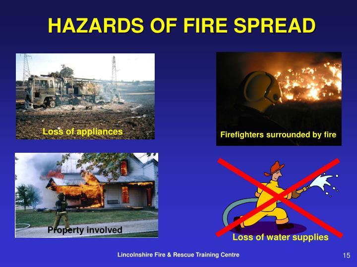 HAZARDS OF FIRE SPREAD