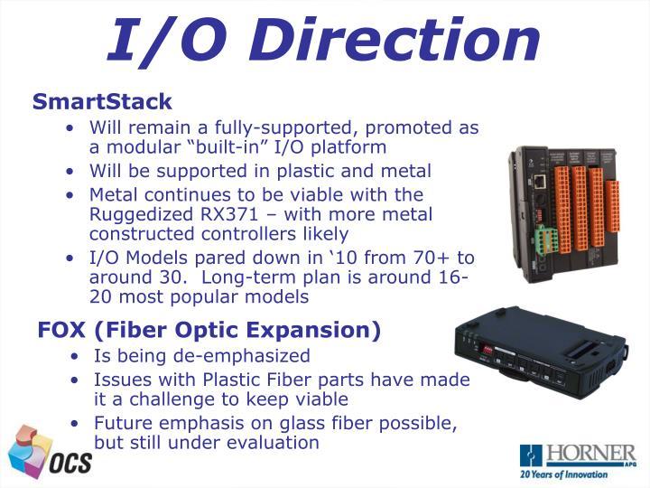 I/O Direction