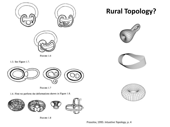 Rural Topology?