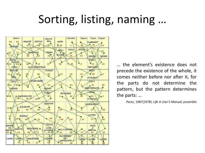 Sorting, listing, naming …