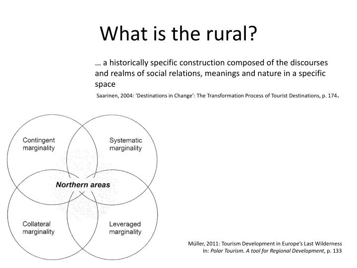 What is the rural