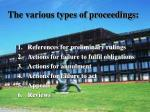 the various types of proceedings