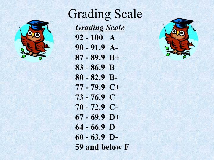 Grading Scale