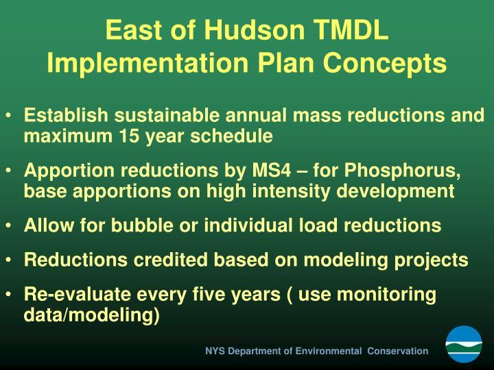 East of Hudson TMDL Implementation Plan Concepts