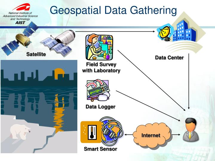 Geospatial Data Gathering