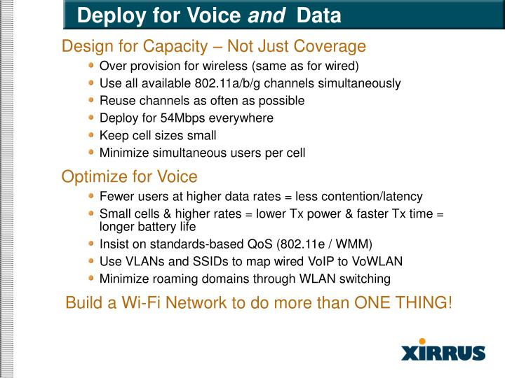 Deploy for Voice