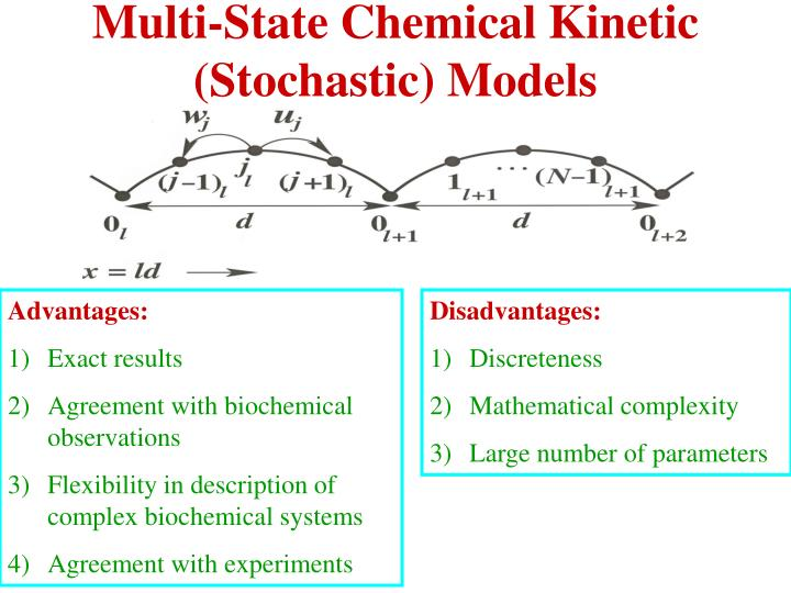 Multi-State Chemical Kinetic (Stochastic) Models