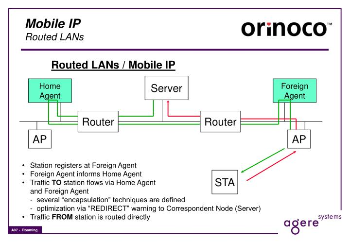 Routed LANs / Mobile IP
