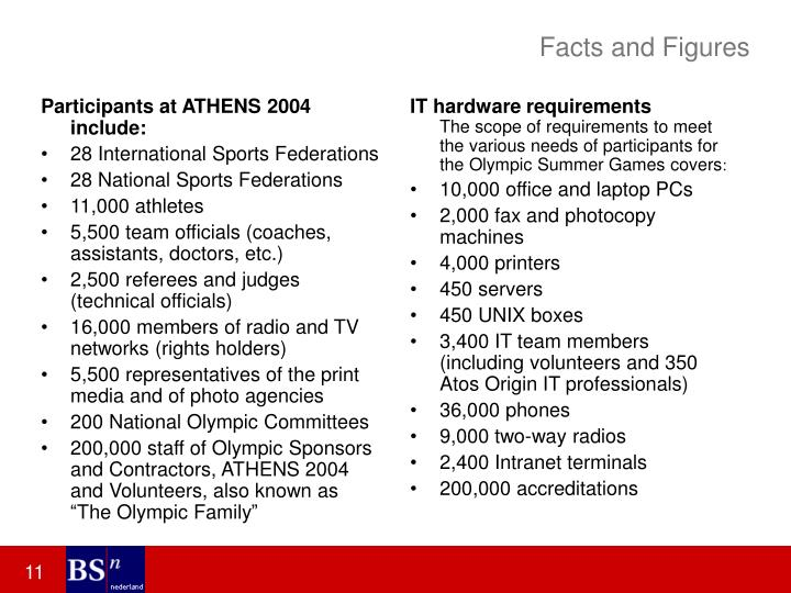 Participants at ATHENS 2004 include:
