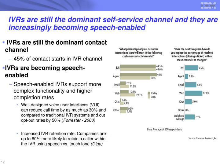 Valuable Increase channel penetration