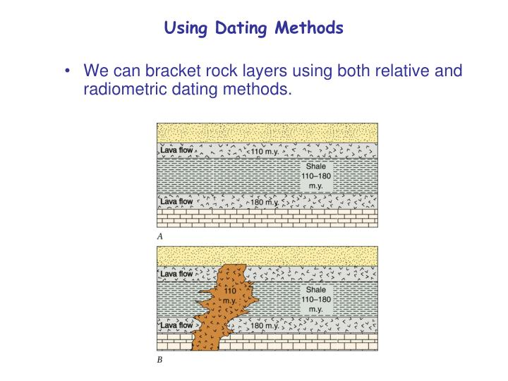 rock layer dating methods dating widower advice