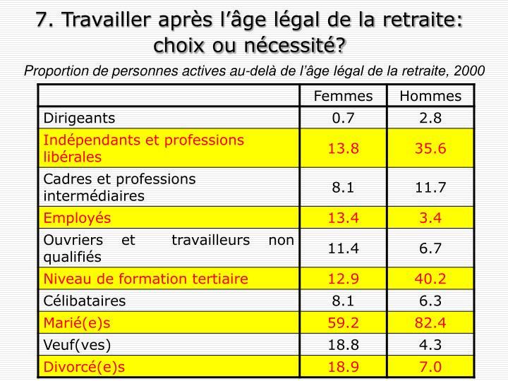 7. Travailler après l'âge légal de la retraite: choix ou nécessité?