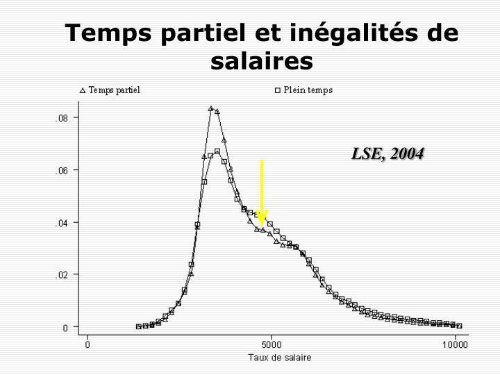 Temps partiel et inégalités de salaires