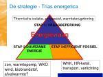 de strategie trias energetica