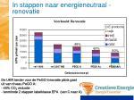in stappen naar energieneutraal renovatie