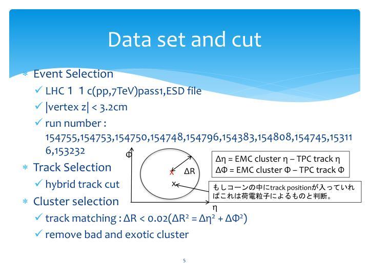 Data set and cut