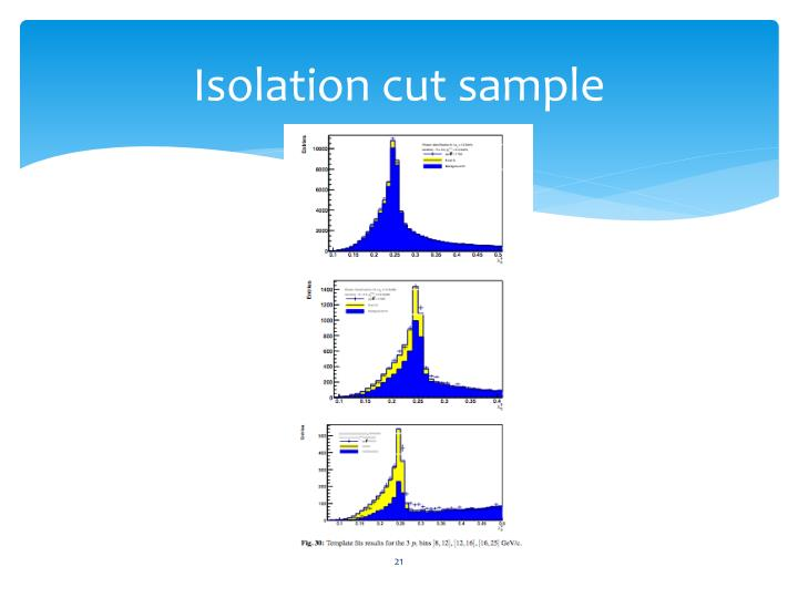 Isolation cut sample