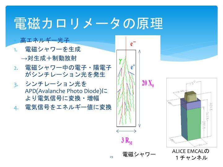電磁カロリメータの原理